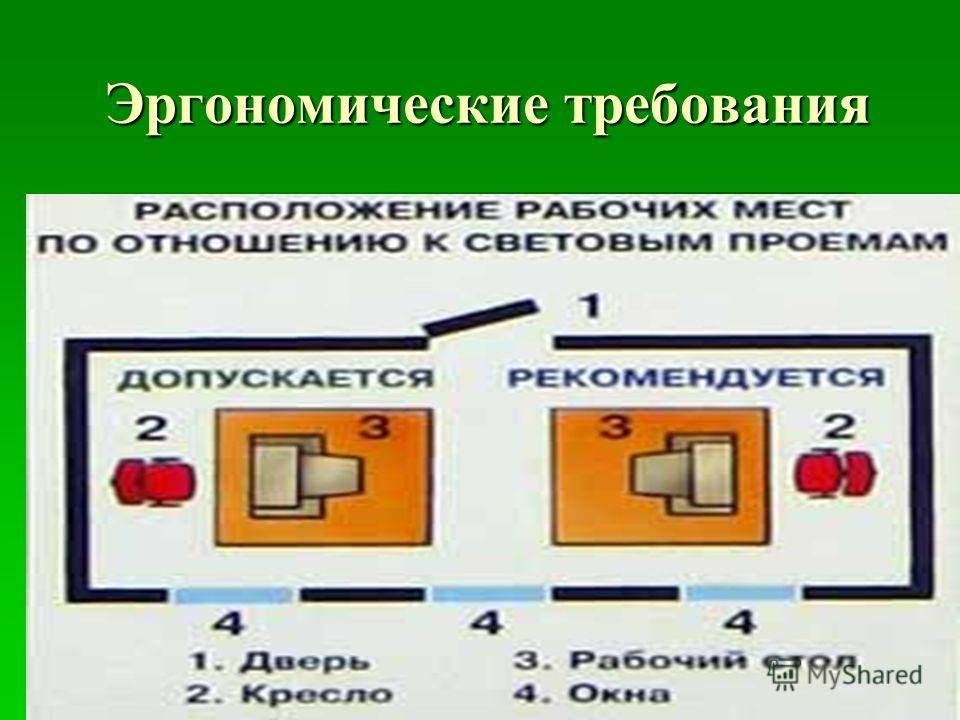К помещениям К помещениям Расстановке оборудования Расстановке оборудования