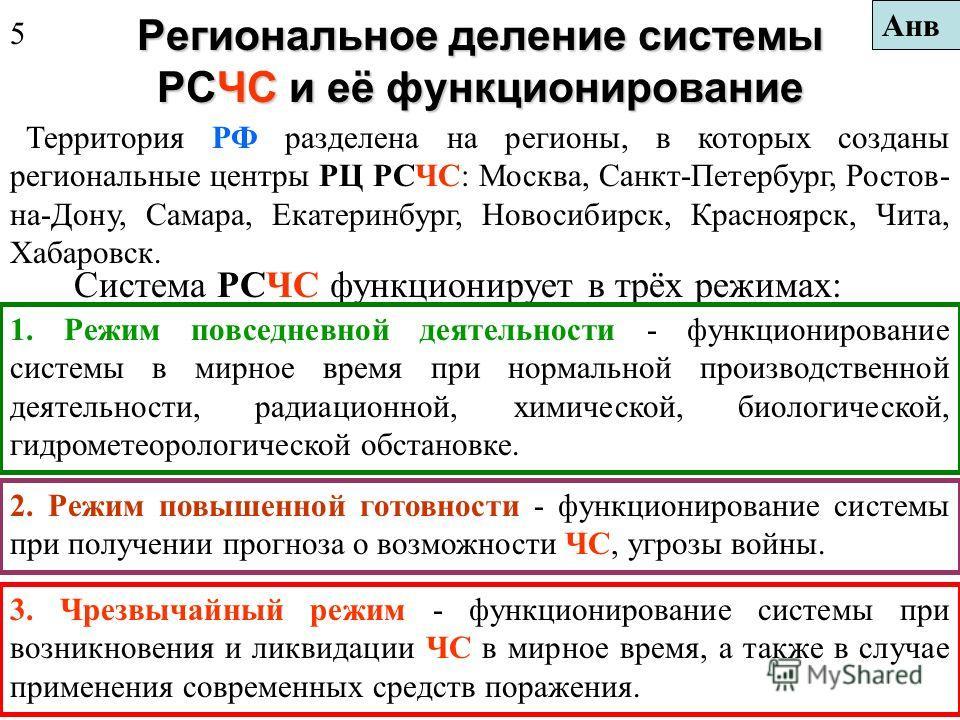 Структура системы обеспечения безопасности населения в ЧС (продолжение) Министерство по делам гражданской обороны, чрезвычайным ситуациям и ликвидации стихийных бедствий (МЧС России) Осуществляет руководство всей системой РСЧС. Выполняет оперативную