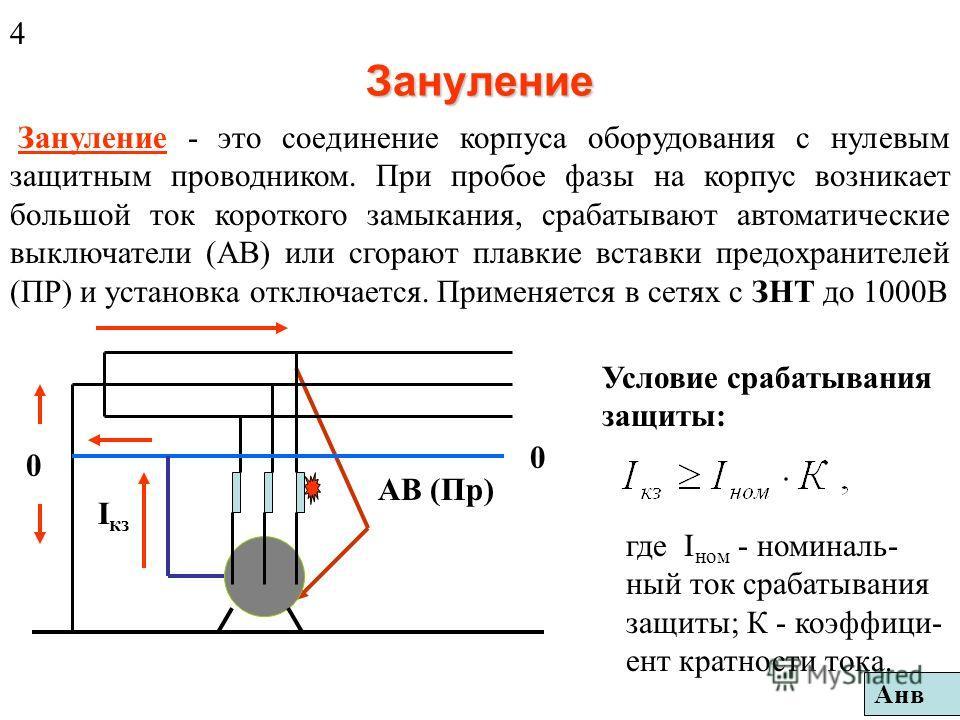Защитное заземление Защитное заземление - это соединение корпуса оборудования с землёй через малое по величине сопротивление (4 - 10 Ом). При пробое фазы на корпус сравниваются потенциалы оборудования φ об и основания φ осн, а U пр и ток через челове