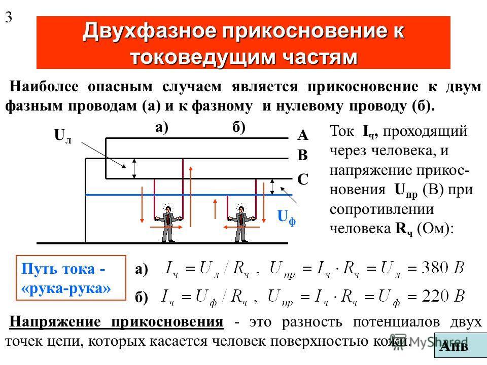 Опасные ситуации поражения током 1. Случайное двухфазное или однофазное прикосновение к токоведущим частям. 2. Приближение человека на опасное расстояние к шинам высокого напряжения (по нормативам минимальное расстояние - 0,7 м.) 3. Прикосновение к м