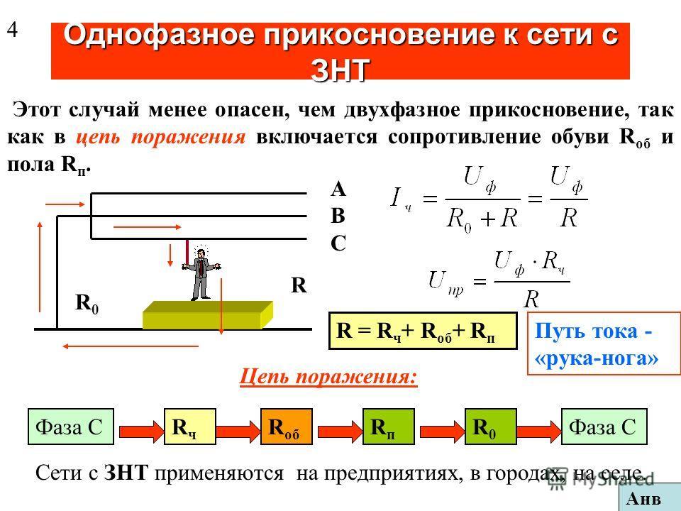 Двухфазное прикосновение к токоведущим частям Наиболее опасным случаем является прикосновение к двум фазным проводам (а) и к фазному и нулевому проводу (б). б)а) UлUл UфUф А В С Ток I ч, проходящий через человека, и напряжение прикос- новения U пр (В
