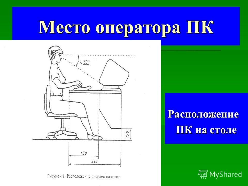 Место оператора ПК Расположение ПК на столе ПК на столе