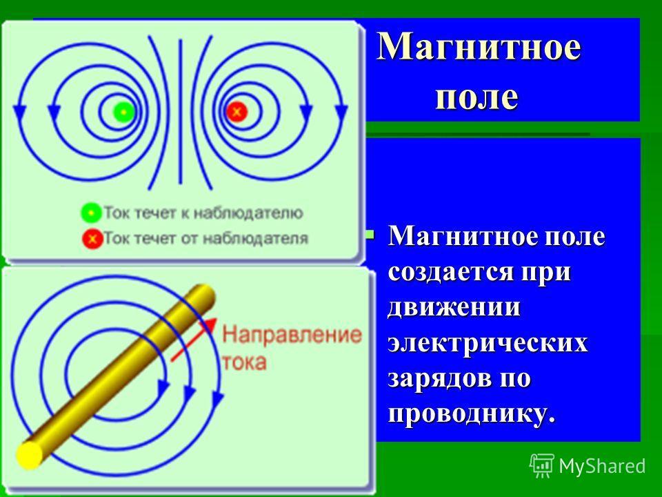 Магнитное поле Магнитное поле Магнитное поле создается при движении электрических зарядов по проводнику. Магнитное поле создается при движении электрических зарядов по проводнику.