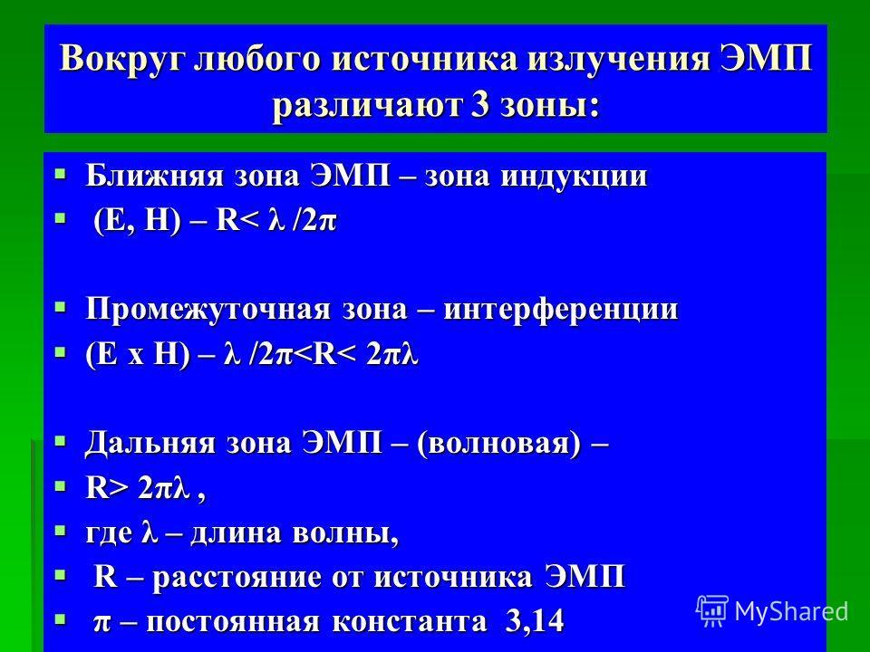 Вокруг любого источника излучения ЭМП различают 3 зоны: Ближняя зона ЭМП – зона индукции Ближняя зона ЭМП – зона индукции (Е, Н) – R< λ /2π (Е, Н) – R< λ /2π Промежуточная зона – интерференции Промежуточная зона – интерференции (Е х Н) – λ /2π 2πλ, г