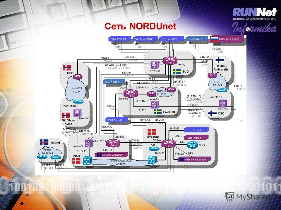 Сеть NORDUnet