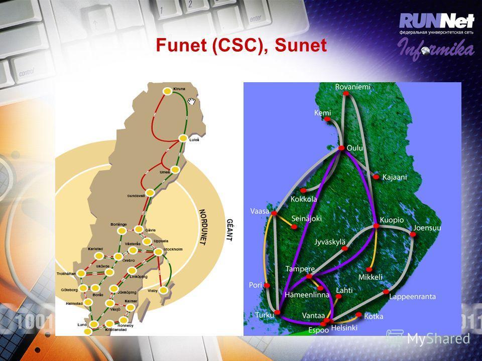 Funet (CSC), Sunet
