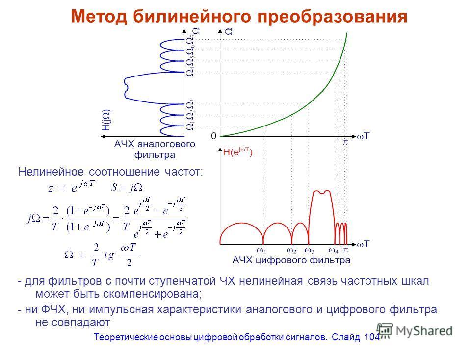 Теоретические основы цифровой обработки сигналов. Слайд 104 Метод билинейного преобразования Нелинейное соотношение частот: - для фильтров с почти ступенчатой ЧХ нелинейная связь частотных шкал может быть скомпенсирована; - ни ФЧХ, ни импульсная хара
