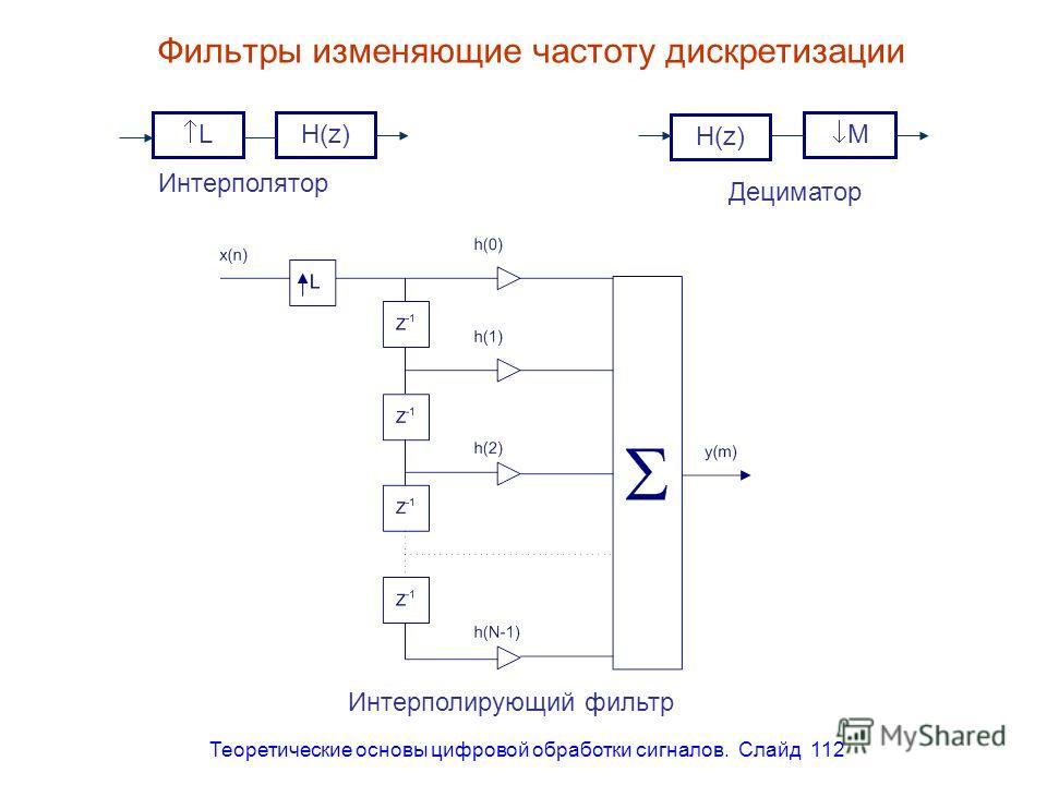 Теоретические основы цифровой обработки сигналов. Слайд 112 Фильтры изменяющие частоту дискретизации L H(z) Интерполятор M H(z) Дециматор Интерполирующий фильтр