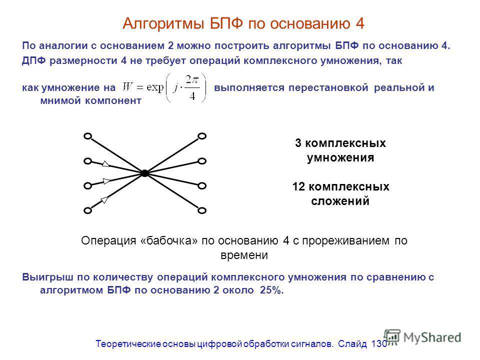 Теоретические основы цифровой обработки сигналов. Слайд 130 Алгоритмы БПФ по основанию 4 По аналогии с основанием 2 можно построить алгоритмы БПФ по основанию 4. ДПФ размерности 4 не требует операций комплексного умножения, так как умножение навыполн