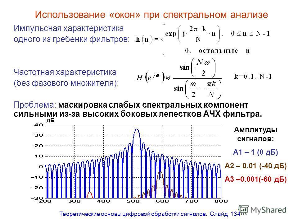 Теоретические основы цифровой обработки сигналов. Слайд 134 Использование «окон» при спектральном анализе Импульсная характеристика одного из гребенки фильтров: Частотная характеристика (без фазового множителя): Проблема: маскировка слабых спектральн