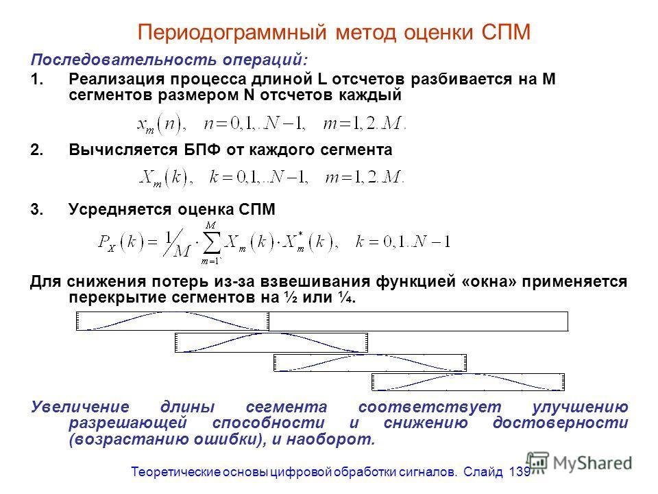 Теоретические основы цифровой обработки сигналов. Слайд 139 Периодограммный метод оценки СПМ Последовательность операций: 1.Реализация процесса длиной L отсчетов разбивается на M сегментов размером N отсчетов каждый 2.Вычисляется БПФ от каждого сегме