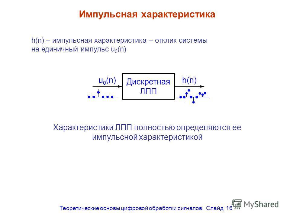 Теоретические основы цифровой обработки сигналов. Слайд 16 Импульсная характеристика Дискретная ЛПП u 0 (n)h(n) h(n) – импульсная характеристика – отклик системы на единичный импульс u 0 (n) Характеристики ЛПП полностью определяются ее импульсной хар