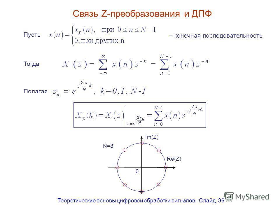 Теоретические основы цифровой обработки сигналов. Слайд 36 Связь Z-преобразования и ДПФ – конечная последовательность Пусть Тогда 0 Re(Z) Im(Z) N=8 Полагая