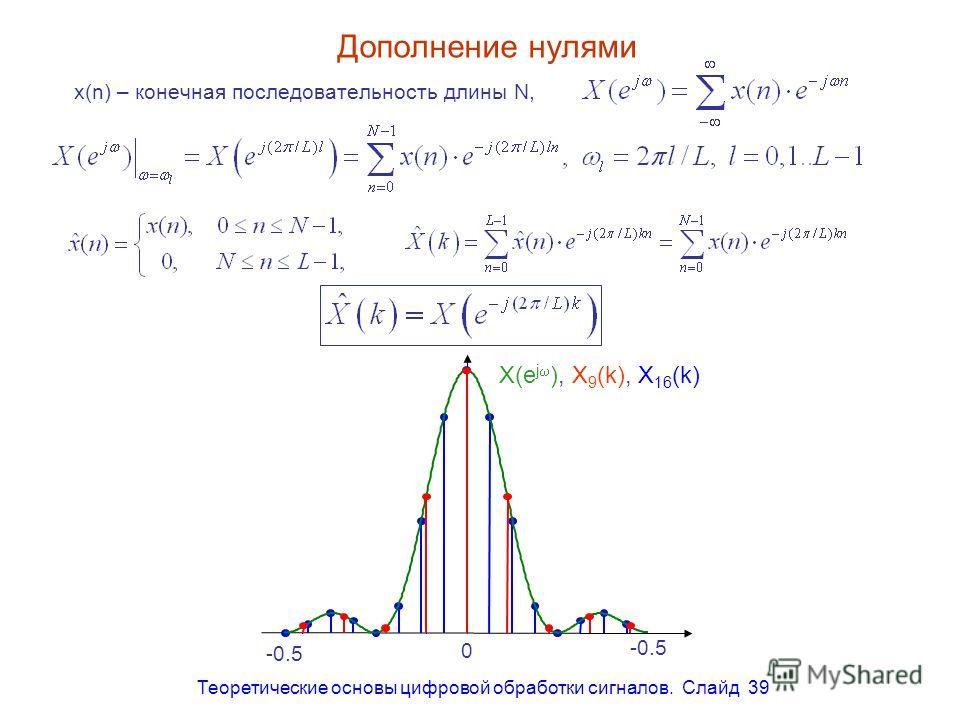 Теоретические основы цифровой обработки сигналов. Слайд 39 Дополнение нулями x(n) – конечная последовательность длины N, X(e j ), X 9 (k), X 16 (k) 0 -0.5
