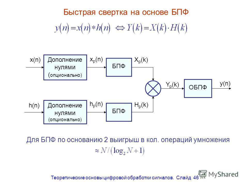 Теоретические основы цифровой обработки сигналов. Слайд 46 Быстрая свертка на основе БПФ x(n) h(n) Дополнение нулями ( опционально) x p (n) h p (n) БПФ X p (k) H p (k) Y p (k) ОБПФ y(n) Для БПФ по основанию 2 выигрыш в кол. операций умножения