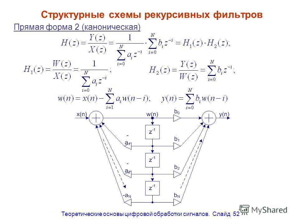Теоретические основы цифровой обработки сигналов. Слайд 52 Структурные схемы рекурсивных фильтров Прямая форма 2 (каноническая)