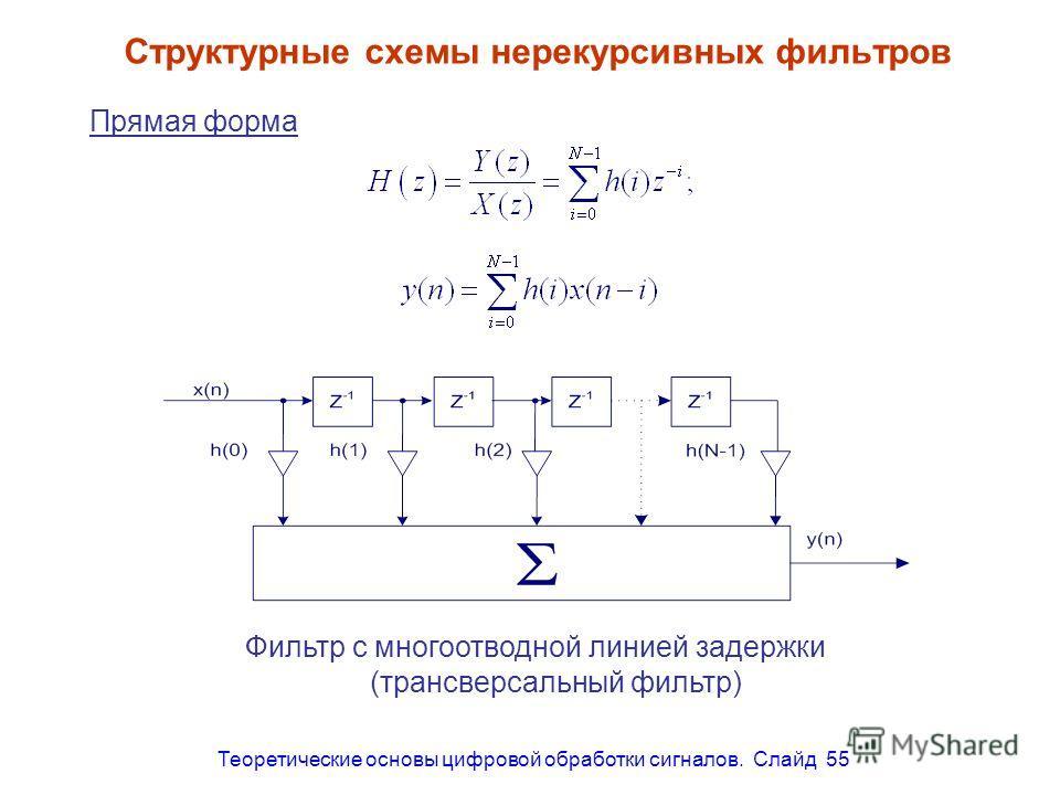 Теоретические основы цифровой обработки сигналов. Слайд 55 Структурные схемы нерекурсивных фильтров Прямая форма Фильтр с многоотводной линией задержки (трансверсальный фильтр)
