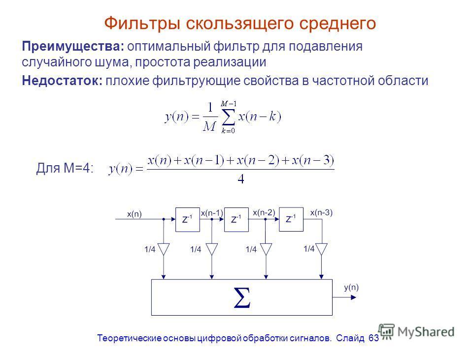Теоретические основы цифровой обработки сигналов. Слайд 63 Фильтры скользящего среднего Преимущества: оптимальный фильтр для подавления случайного шума, простота реализации Недостаток: плохие фильтрующие свойства в частотной области Для M=4:
