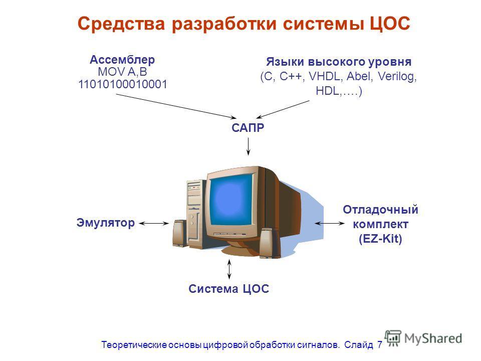 Теоретические основы цифровой обработки сигналов. Слайд 7 Средства разработки системы ЦОС Ассемблер MOV A,B 11010100010001 Языки высокого уровня (C, C++, VHDL, Abel, Verilog, HDL,….) САПР Эмулятор Система ЦОС Отладочный комплект (EZ-Kit)