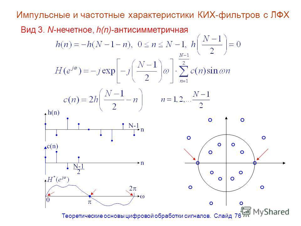 Теоретические основы цифровой обработки сигналов. Слайд 76 Импульсные и частотные характеристики КИХ-фильтров c ЛФХ Вид 3. N-нечетное, h(n)-антисимметричная