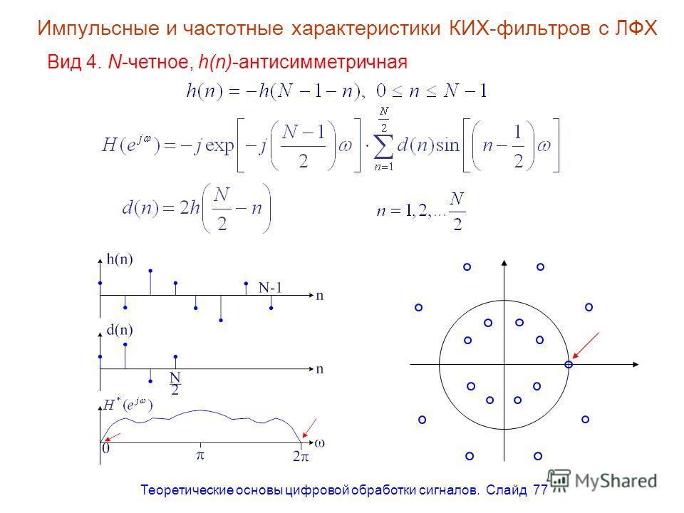 Теоретические основы цифровой обработки сигналов. Слайд 77 Импульсные и частотные характеристики КИХ-фильтров c ЛФХ Вид 4. N-четное, h(n)-антисимметричная
