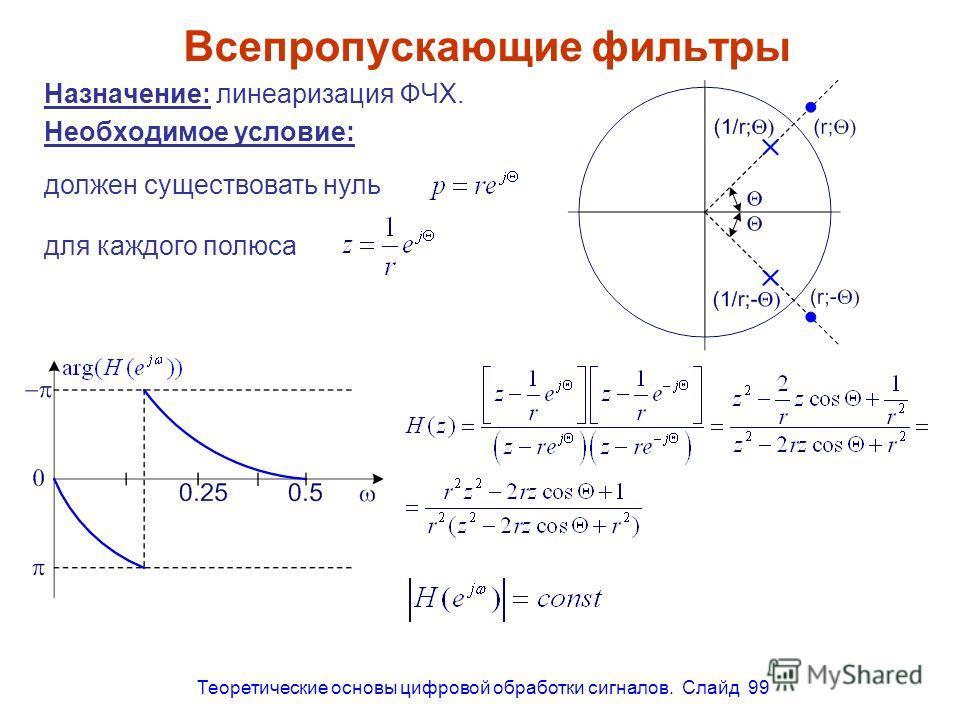 Теоретические основы цифровой обработки сигналов. Слайд 99 Всепропускающие фильтры Назначение: линеаризация ФЧХ. Необходимое условие: должен существовать нуль для каждого полюса