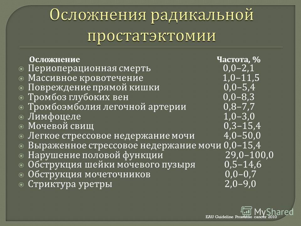 Осложнение Частота, % Периоперационная смерть 0,0–2,1 Массивное кровотечение 1,0–11,5 Повреждение прямой кишки 0,0–5,4 Тромбоз глубоких вен 0,0–8,3 Тромбоэмболия легочной артерии 0,8–7,7 Лимфоцеле 1,0–3,0 Мочевой свищ 0,3–15,4 Легкое стрессовое недер