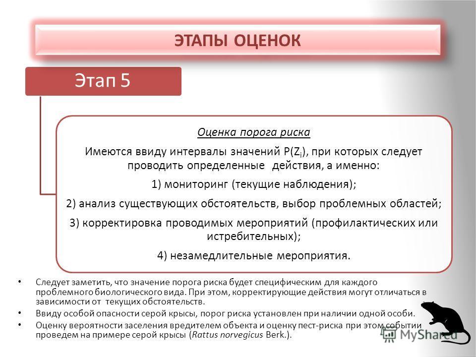 Этап 5 Оценка порога риска Имеются ввиду интервалы значений P(Z i ), при которых следует проводить определенные действия, а именно: 1) мониторинг (текущие наблюдения); 2) анализ существующих обстоятельств, выбор проблемных областей; 3) корректировка