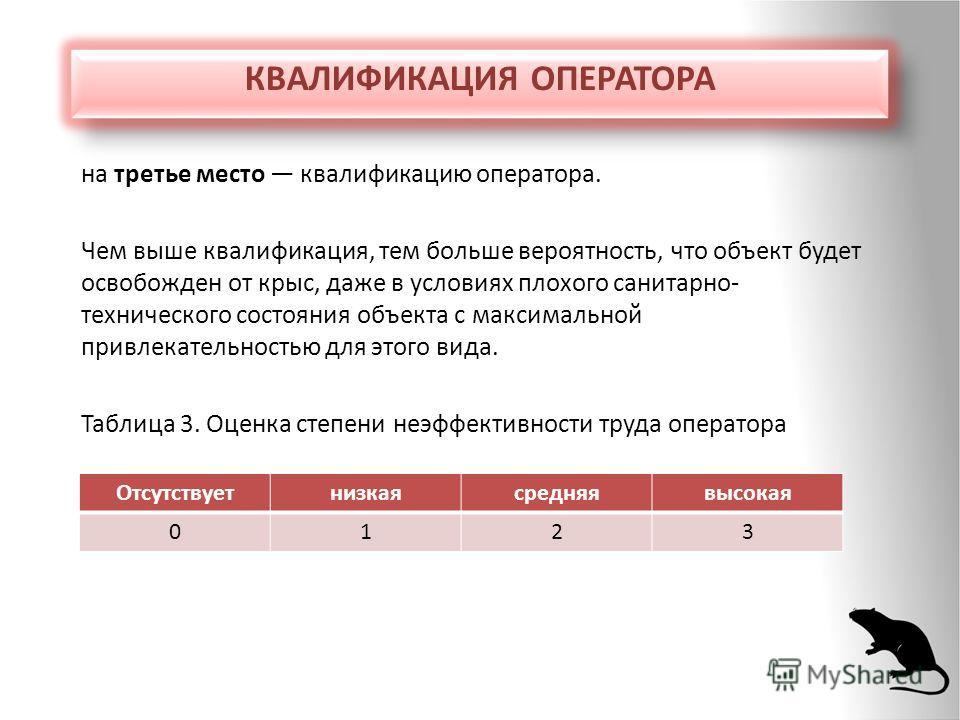 КВАЛИФИКАЦИЯ ОПЕРАТОРА на третье место квалификацию оператора. Чем выше квалификация, тем больше вероятность, что объект будет освобожден от крыс, даже в условиях плохого санитарно- технического состояния объекта с максимальной привлекательностью для
