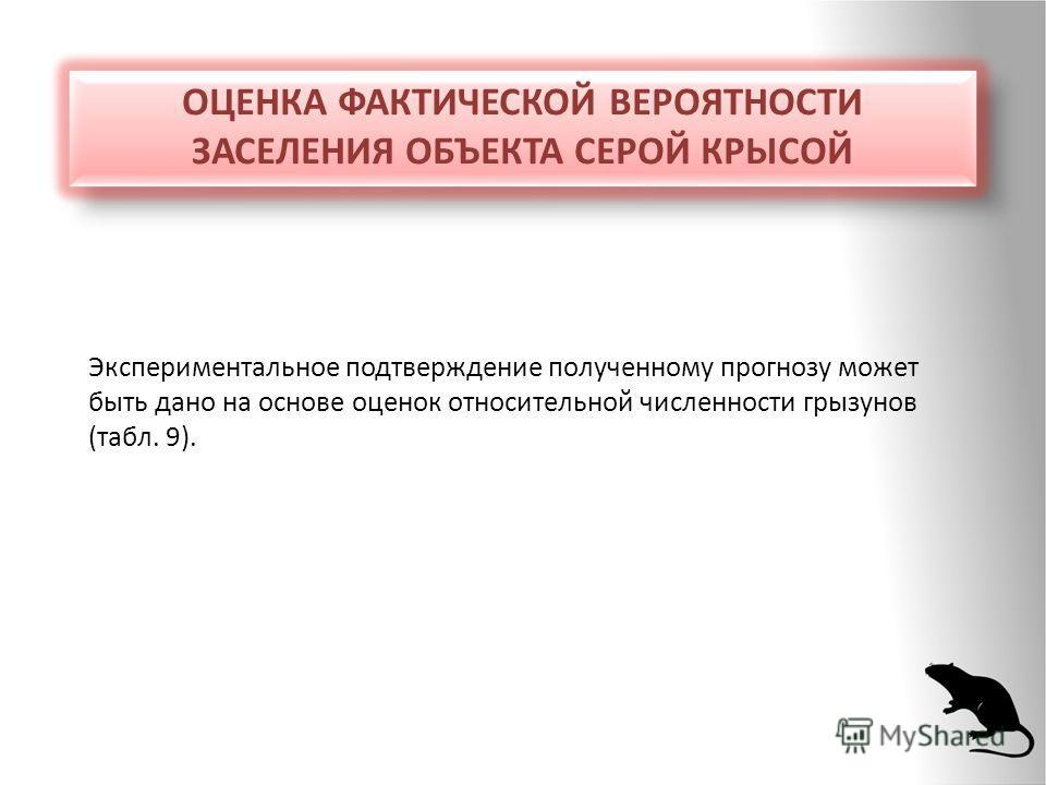 ОЦЕНКА ФАКТИЧЕСКОЙ ВЕРОЯТНОСТИ ЗАСЕЛЕНИЯ ОБЪЕКТА СЕРОЙ КРЫСОЙ Экспериментальное подтверждение полученному прогнозу может быть дано на основе оценок относительной численности грызунов (табл. 9).