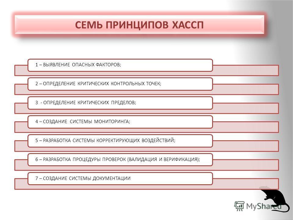 1 – ВЫЯВЛЕНИЕ ОПАСНЫХ ФАКТОРОВ;2 – ОПРЕДЕЛЕНИЕ КРИТИЧЕСКИХ КОНТРОЛЬНЫХ ТОЧЕК;3 - ОПРЕДЕЛЕНИЕ КРИТИЧЕСКИХ ПРЕДЕЛОВ;4 – СОЗДАНИЕ СИСТЕМЫ МОНИТОРИНГА;5 – РАЗРАБОТКА СИСТЕМЫ КОРРЕКТИРУЮЩИХ ВОЗДЕЙСТВИЙ;6 – РАЗРАБОТКА ПРОЦЕДУРЫ ПРОВЕРОК (ВАЛИДАЦИЯ И ВЕРИФИ