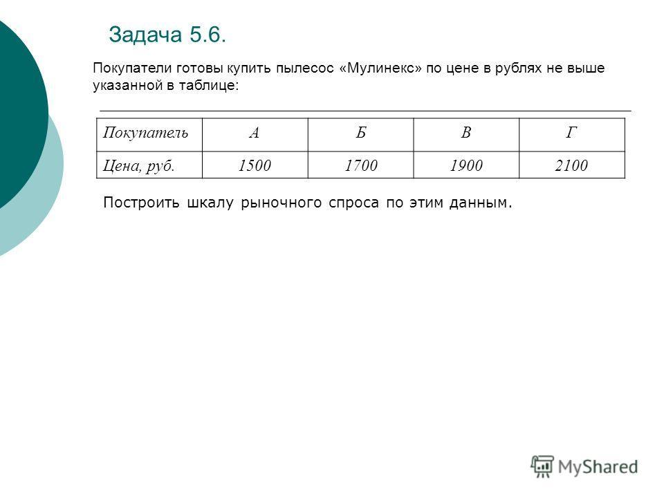 Задача 5.6. Покупатели готовы купить пылесос «Мулинекс» по цене в рублях не выше указанной в таблице: ПокупательАБВГ Цена, руб.1500170019002100 Построить шкалу рыночного спроса по этим данным.