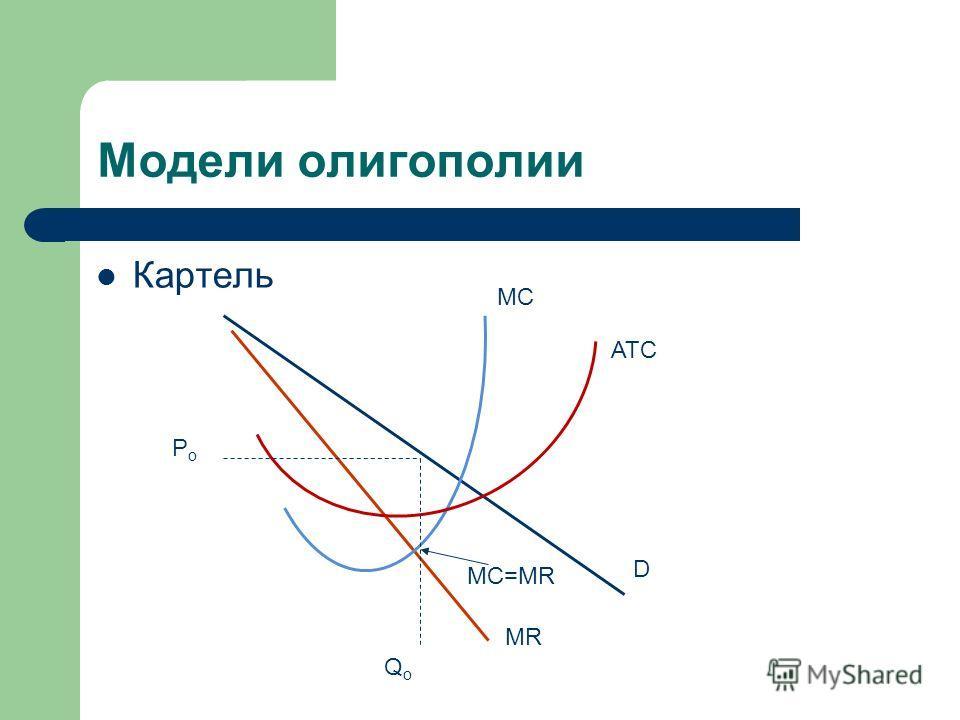 Модели олигополии Картель MR D ATC MC MC=MR PoPo QoQo
