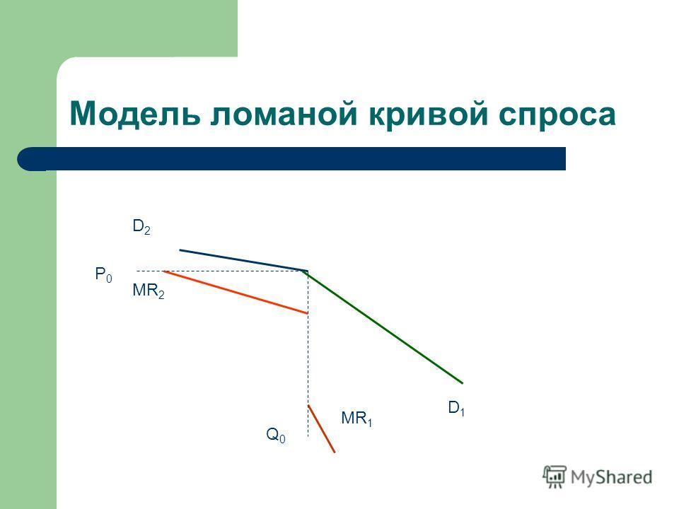 Модель ломаной кривой спроса MR 1 MR 2 D2D2 D1D1 P0P0 Q0Q0