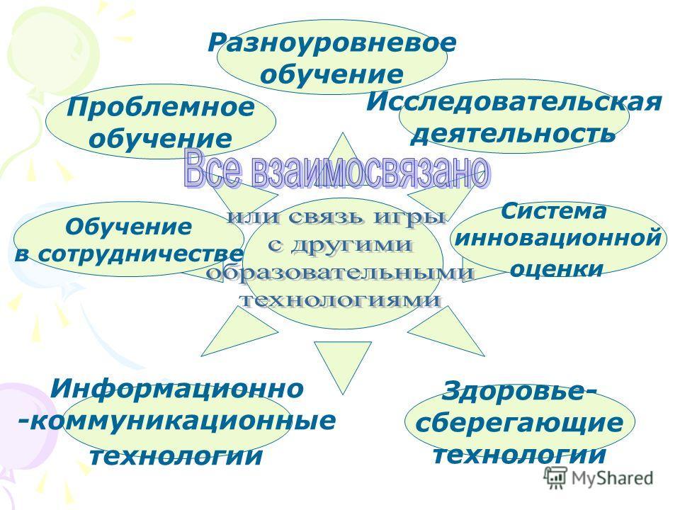 Проблемное обучение Разноуровневое обучение Исследовательская деятельность Здоровье- сберегающие технологии Информационно -коммуникационные технологии Обучение в сотрудничестве Система инновационной оценки