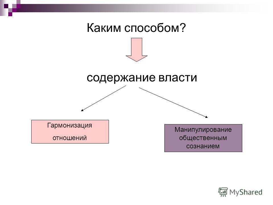 Каким способом? содержание власти Гармонизация отношений Манипулирование общественным сознанием