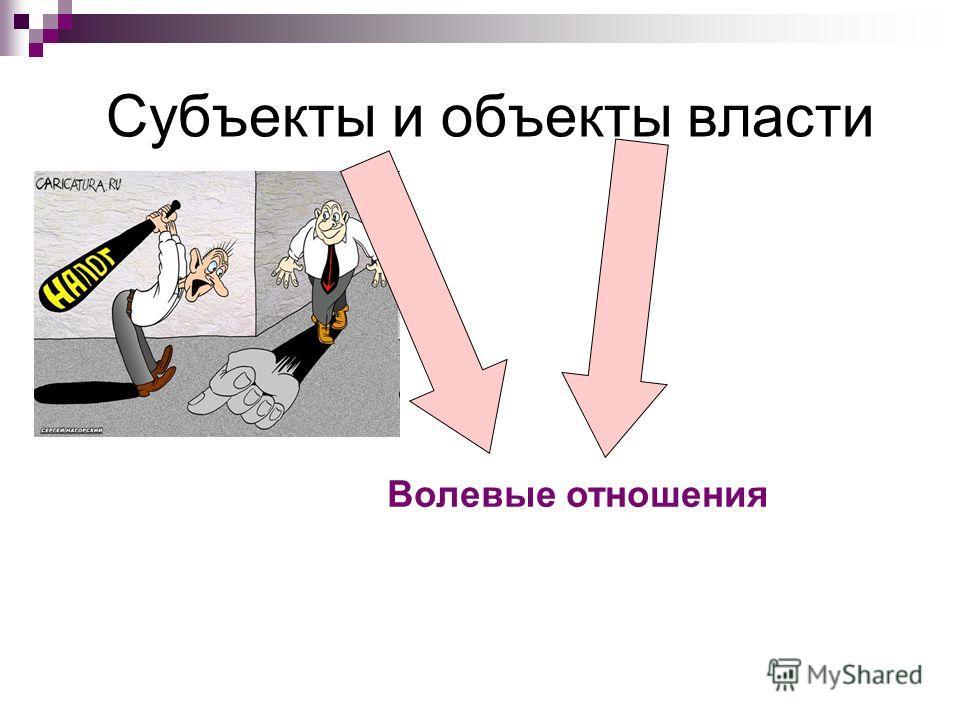 Субъекты и объекты власти Волевые отношения