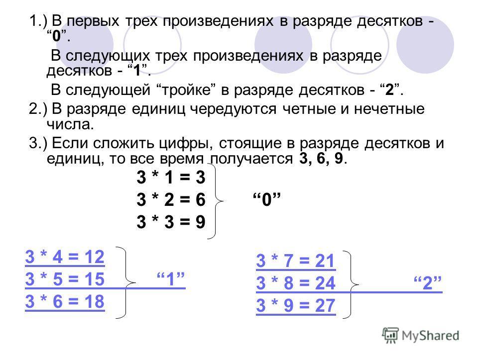 1.) В первых трех произведениях в разряде десятков -0. В следующих трех произведениях в разряде десятков - 1. В следующей тройке в разряде десятков - 2. 2.) В разряде единиц чередуются четные и нечетные числа. 3.) Если сложить цифры, стоящие в разряд