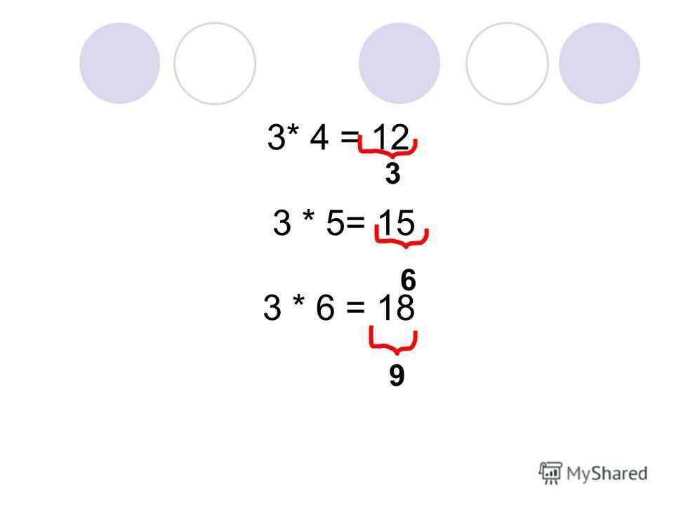 3* 4 = 12 3 * 5= 15 3 * 6 = 18 3 6 9