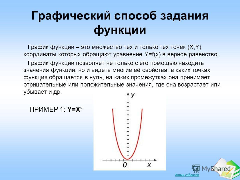 Ашық сабақтар Графический способ задания функции График функции – это множество тех и только тех точек (X;Y) координаты которых обращают уравнение Y=f(x) в верное равенство. График функции позволяет не только с его помощью находить значения функции,