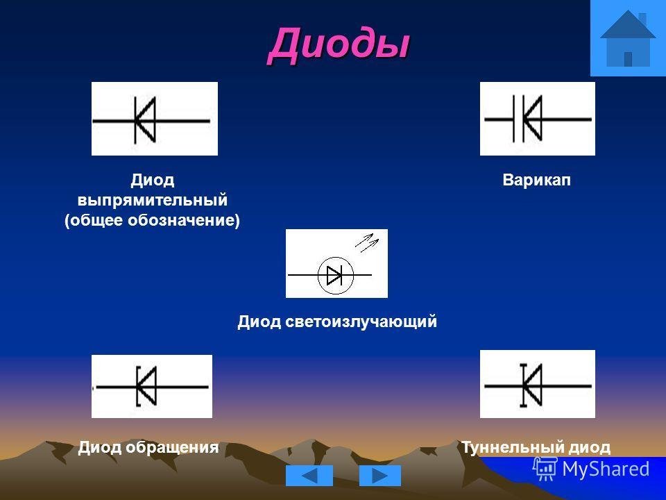Диоды Диод выпрямительный (общее обозначение) Варикап Диод светоизлучающий Диод обращенияТуннельный диод