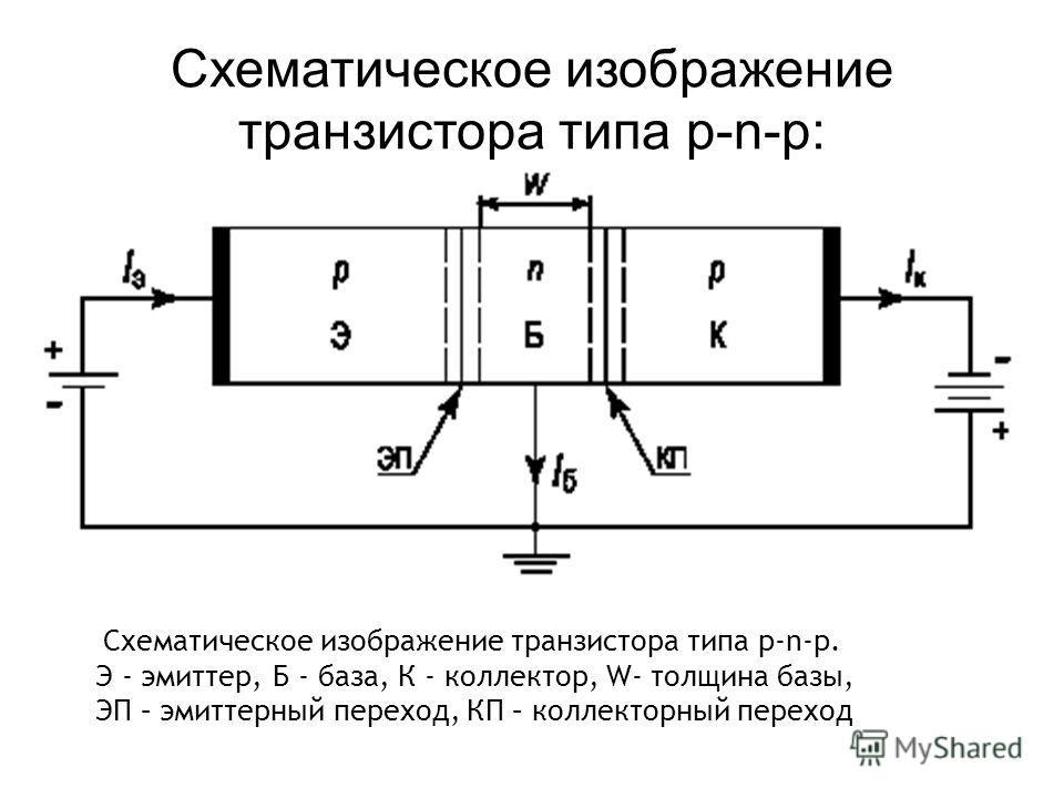 Схематическое изображение транзистора типа p-n-p: Схематическое изображение транзистора типа p-n-p. Э - эмиттер, Б - база, К - коллектор, W- толщина базы, ЭП – эмиттерный переход, КП – коллекторный переход