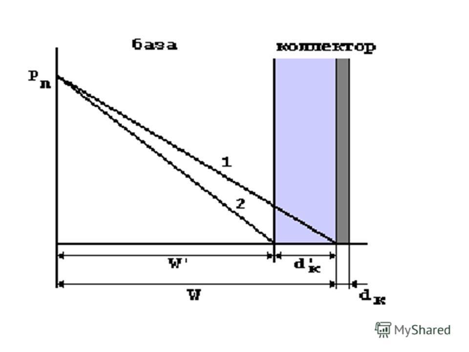 Схема замещения транзистора и ее параметры Рассмотрим значение толщины базы W, W' и коллектора dk, dk' при различных значениях коллекторного напряжения Uкб и U'кб с помощью диаграмм (рис.2). Рассмотрим значение толщины базы W, W' и коллектора dk, dk'