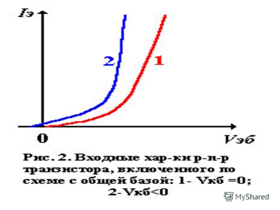 Схема с общей базой При включении транзистора по схеме с общей базой (рис.1) входным является ток эмиттера, а выходным - коллектора. При включении транзистора по схеме с общей базой (рис.1) входным является ток эмиттера, а выходным - коллектора. Если