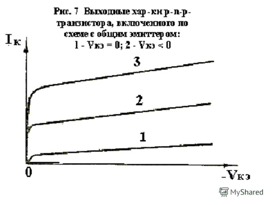 При перемещении вдоль выходной характеристики в сторону увеличения тока падение напряжения на коллекторном переходе Vkб в области малых значений Vкэ положительно, затем переходит через нуль, меняет знак на противоположный и непрерывно увеличивается.