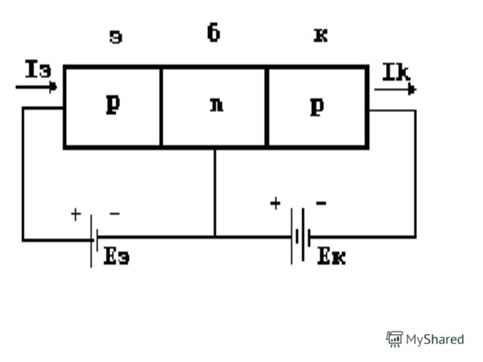Принцип работы. Когда ключ разомкнут, ток в цепи эмиттера (далее Э) отсутствует. При этом в цепи коллектора (К) имеется небольшой ток, называемый обратным током К и обозначаемый Iкбо. Этот ток очень мал, так как при обратном смещении К перехода потен
