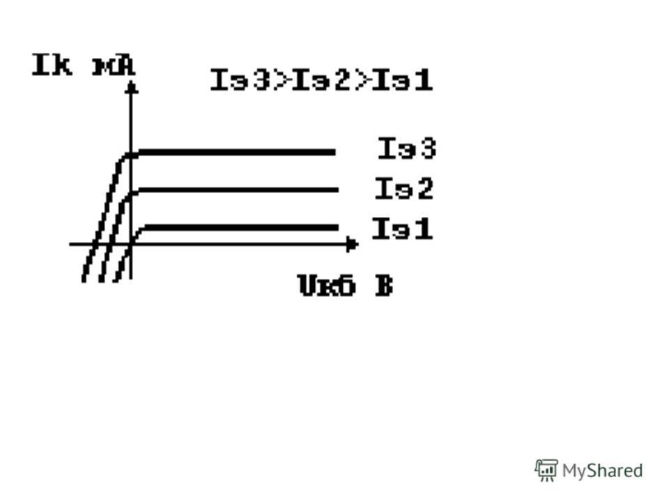 Для рассматриваемого p-n-p транзистора принято отрицательное напряжение К-Б откладывать вправо по оси абсцисс. Для рассматриваемого p-n-p транзистора принято отрицательное напряжение К-Б откладывать вправо по оси абсцисс. Выходные характеристики, соо