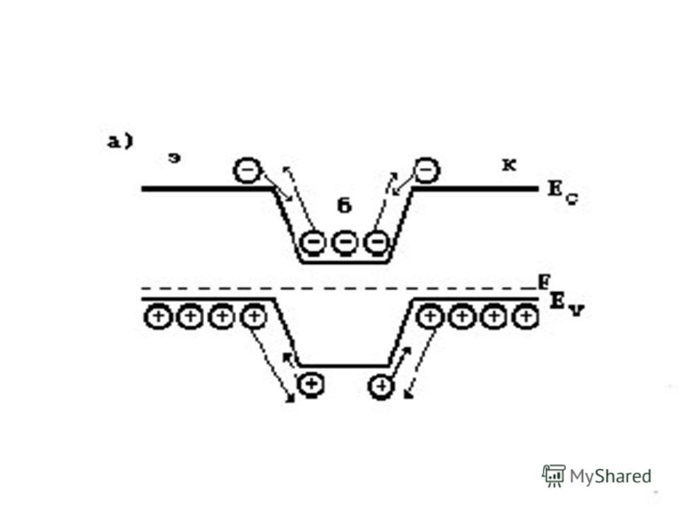 Энергетическую диаграмму транзистора можно построить на основе энергетической диаграммы p-n структуры, причём каждый переход имеет свой потенциальный барьер, препятствующий переходу основных носителей в соседнюю область. Энергетическую диаграмму тран