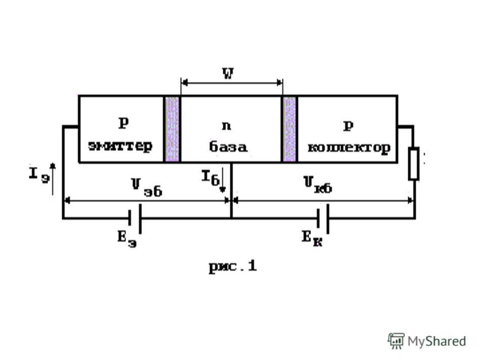 В рабочем режиме на переходы транзистора подаются постоянные напряжения Uэб и Uкб, которые создаются источниками э.д.c. Еэ и Ек в эмиттерной и коллекторных цепях. В рабочем режиме на переходы транзистора подаются постоянные напряжения Uэб и Uкб, кото