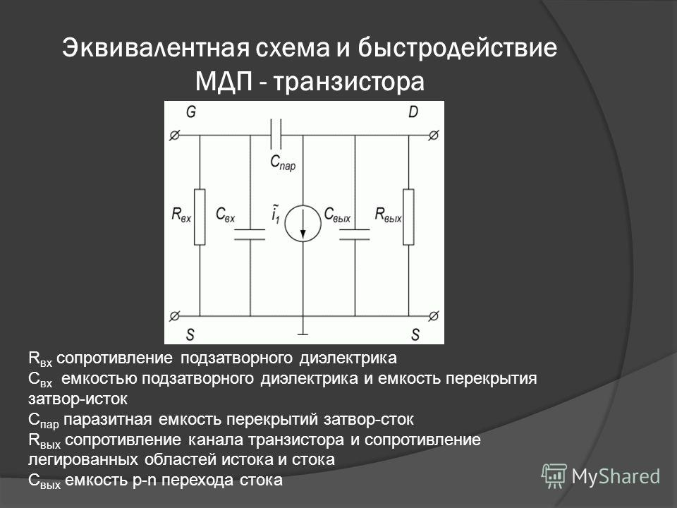 Эквивалентная схема и быстродействие МДП - транзистора R вх сопротивление подзатворного диэлектрика С вх емкостью подзатворного диэлектрика и емкость перекрытия затвор-исток С пар паразитная емкость перекрытий затвор-сток R вых сопротивление канала т